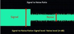 Tỉ lệ tín hiệu trên tiếng ồn